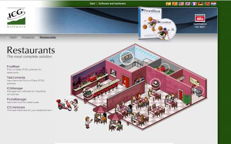 Implementation scheme for ICG products in a restaurant