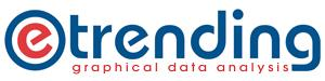 eTrending, Medical Graphical Analysis Software