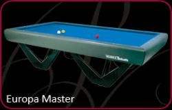 Billiard Table Manufacturer, Billiards Table, Pool Table