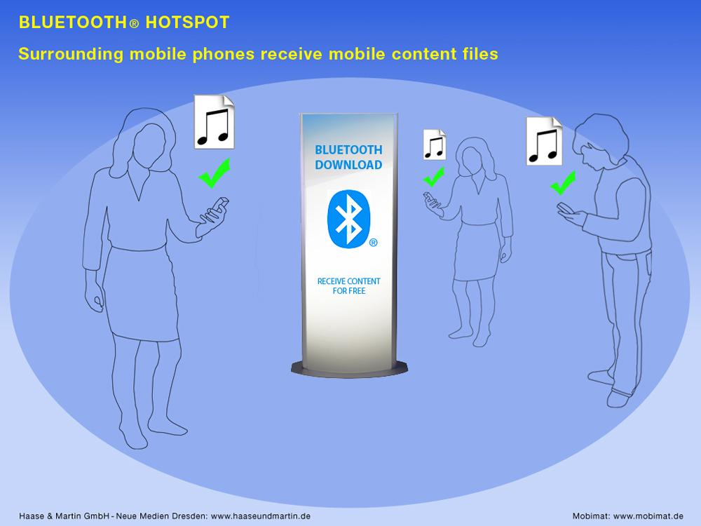 Methods of Bluetooth Marketing
