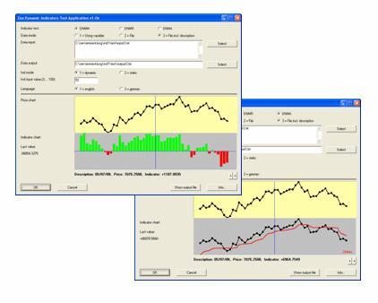 Zen Dynamic Indicators (Screen shots)