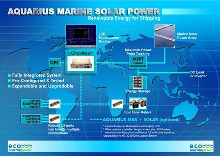 Aquarius Marine Solar Power