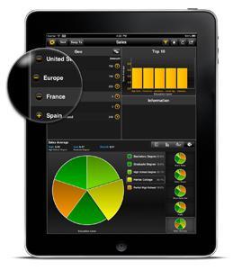 Reboard maps SAP BW variables.