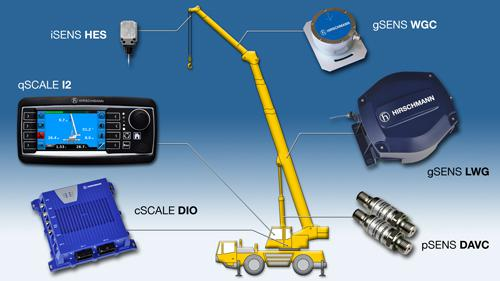 Better and simpler control of telescopic cranes - thanks to qSCALE I2 from Hirschmann MCS.