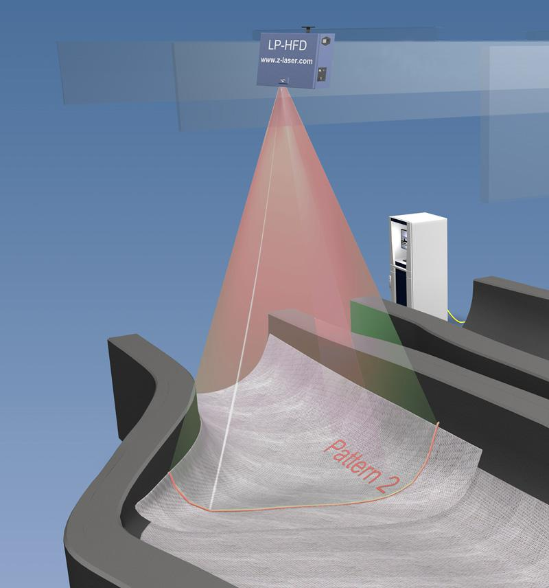 LP-HFD laser projector supports rotor blade
