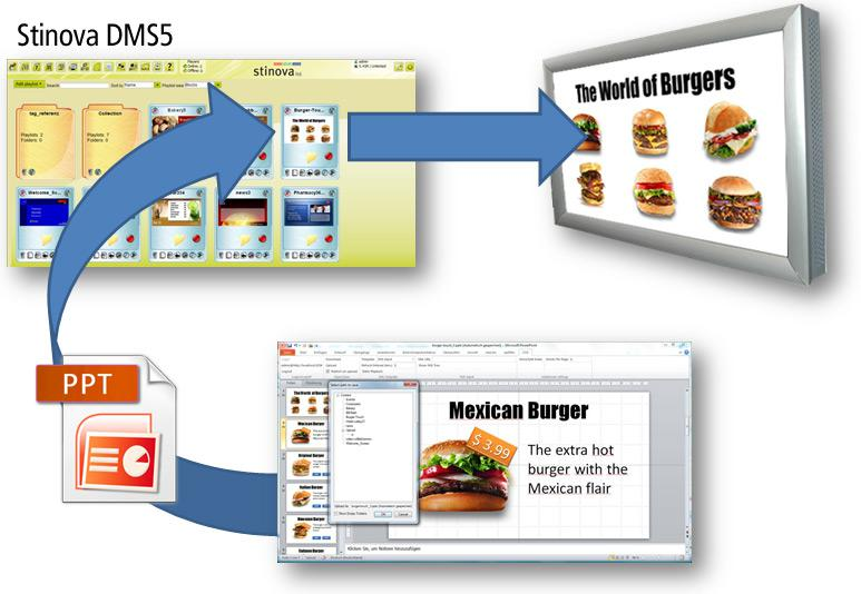 PowerPoint Add-In for Stinova's CMS