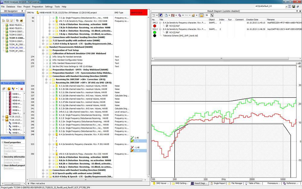 Screenshot of TS26131-32 in communication analysis system ACQUA