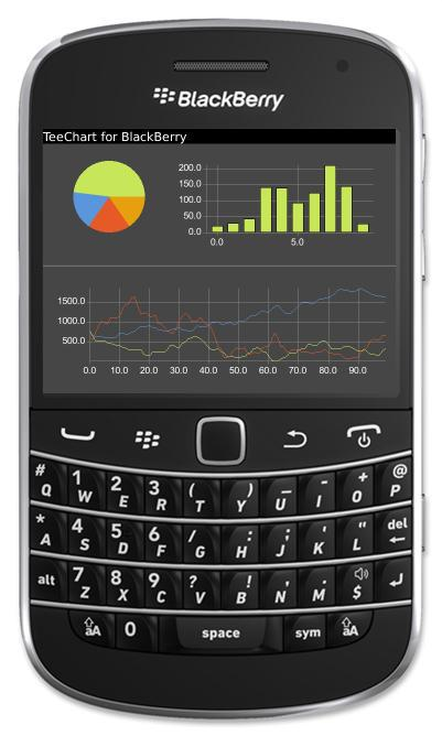 Charting library for BlackBerry