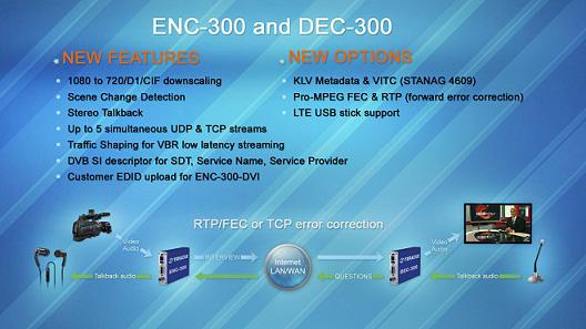 Teracue IPTV Systems kicks-off 2013 with Pro-MPEG FEC and KLV