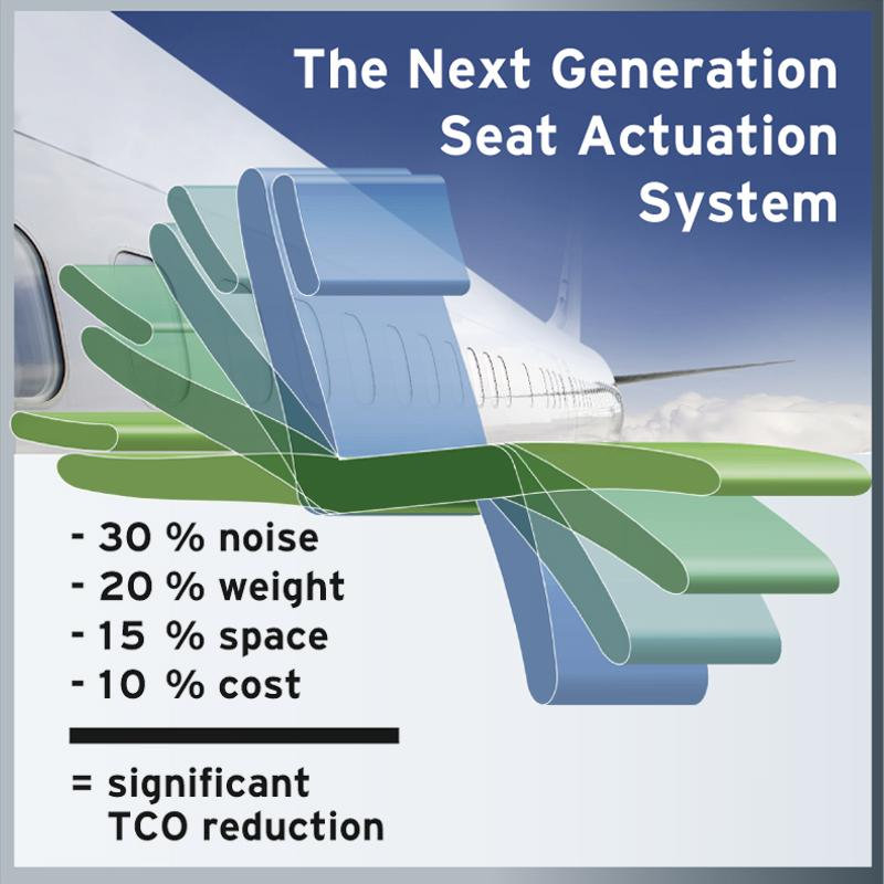 Lower TCO for Aircraft Seat Actuation Systems