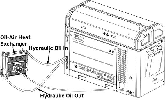 Components of an Oil/Air-Cooling System