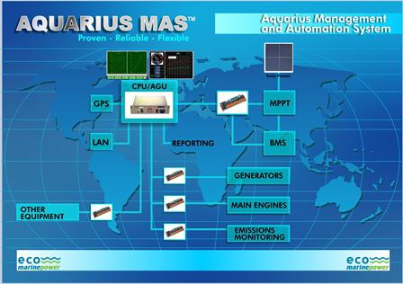 KEI System and Eco Marine Power Establish Aquarius Innovation Lab
