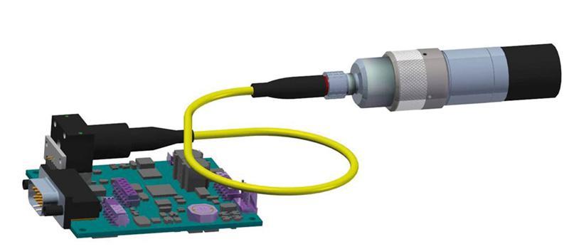 ZFSM (fibre-coupled laser technology)