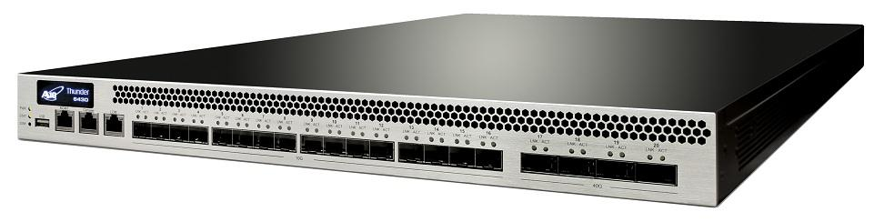 Thunder 6430 Application Delivery Controller from A10 Networks' Thunder Series ADCs