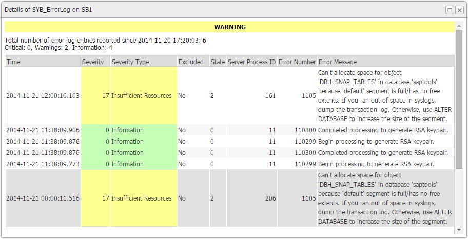 Monitoring of the Error Log of an SAP Sybase ASE
