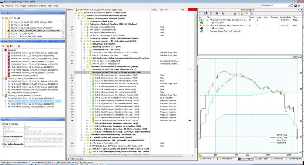 Screenshot of TS26131_32 in communication analysis system ACQUA