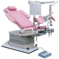 Global and China Delivery chair Market 2016: Supply, Growth,