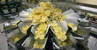 Global and China Food processing Market 2016: 2021: Industry