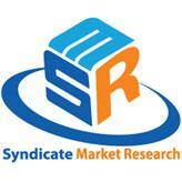 SMR: Fatty Alcohols Market Value Share, Supply Demand, share
