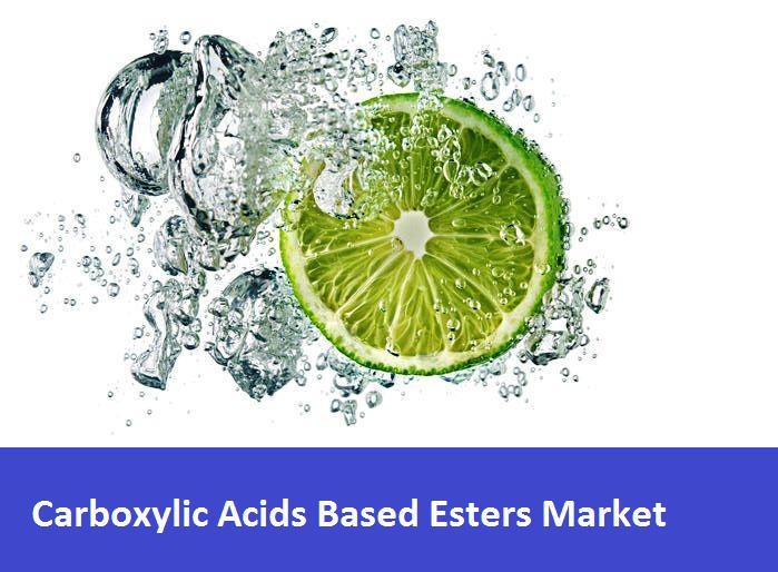 SMR: Carboxylic Acids Based Esters Market Value Share, Supply