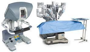 World Surgical Robotics Market 2020