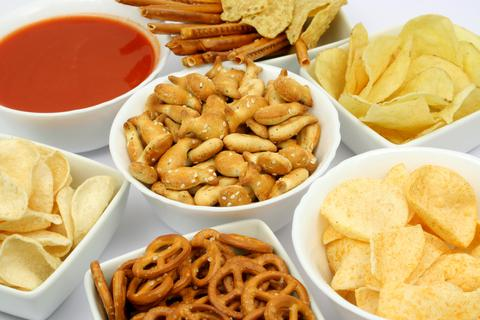 Snack Food Manufacturing Market: Size,share,Industry
