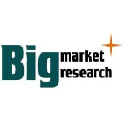 Global Marshmallow Market Professional Survey Report 2016