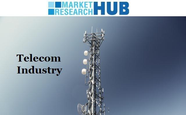 Telecom Industry Market