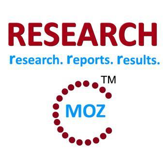 Global Office Presentation Material Market Trends, Demands,