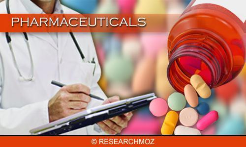 US Active Pharmaceutical Ingredients (API) Market Size,