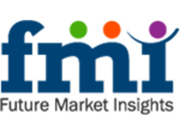 Hand Sanitizer Market with Current Trends Analysis, 2015-2025