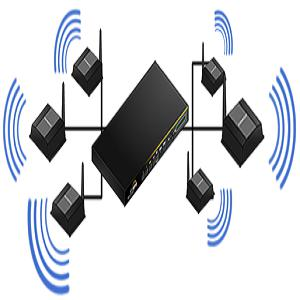 Global Wireless Access Point Controller Market 2017 - Cisco,