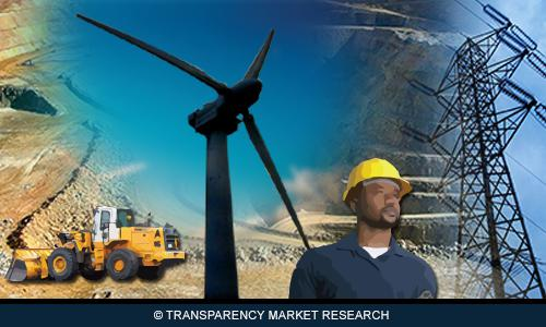 Gas Turbine Services Market Global Industry Analysis Forecast -