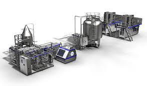 High Pressure Processing (HPP) Market - Global Industry
