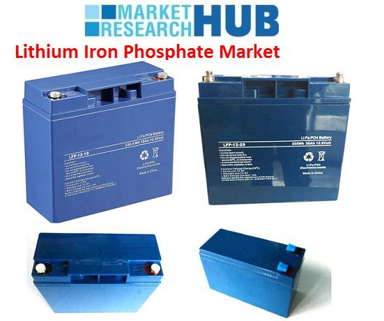 Lithium Iron Phosphate (LiFeO4) Market