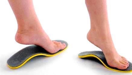 Foot Orthotics Insole Market