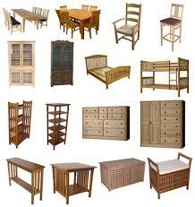 Forecast report for Global Furniture Market by 2016-2024