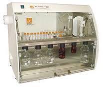Global Peptide Synthesizer Market-CS Bio, CEM, Biotage,