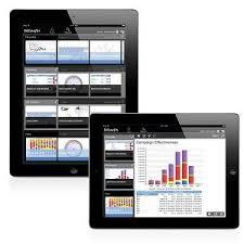 Global Mobile Business Intelligence Market 2017 - SAP SE,