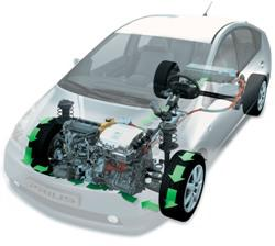Global Power Electronics for Electric Vehicles Market 2017-