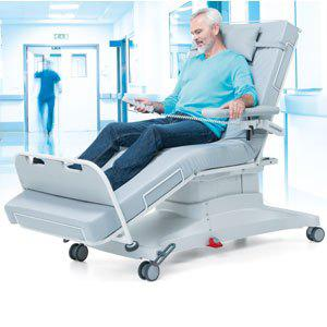 Global Specialty Medical Chairs Market