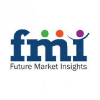 Carrageenan Gum Market to Soar at Moderate CAGR of 4.3% during