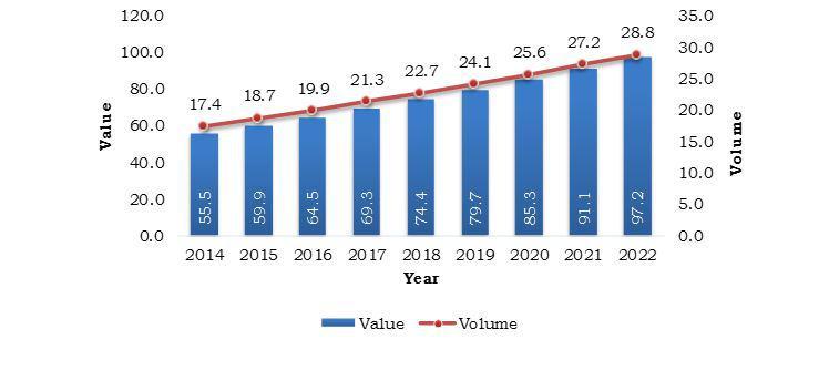 Europe In Vitro Fertilization Market Expected to Reach $4,447