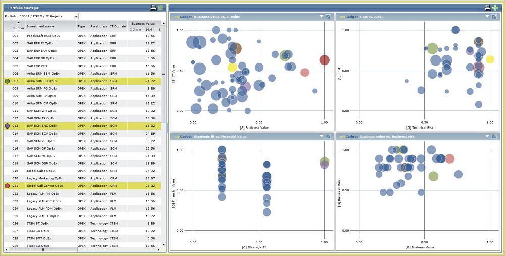 Project Portfolio Management myPARM