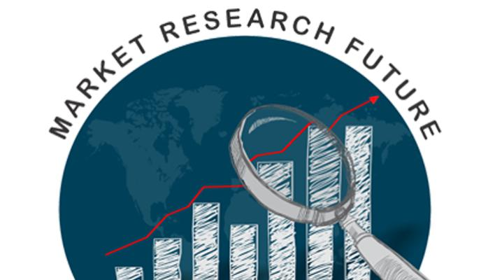 Global User Interface Services Market - Industry Analysis,