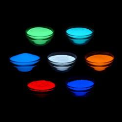 Global Phosphorescent Pigment Industry 2017- Competitive
