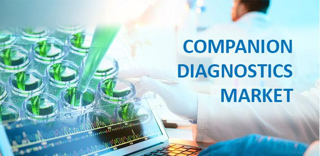 Global Companion Diagnostics – Growth Companion
