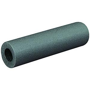 Global Pipe Insulation Market