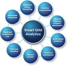 Smart Grid Analytics Market to Increase at Steady Growth Rate
