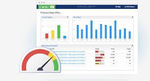 Performance Management Software Market : Global Snapshot